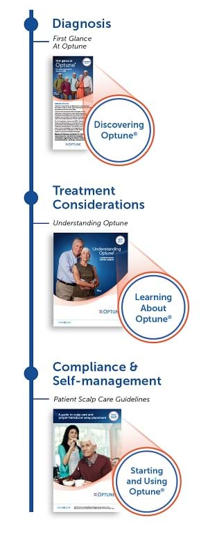 Optune® patient educational materials